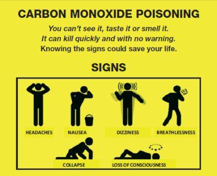 CO-Poisoning-symptoms.jpg