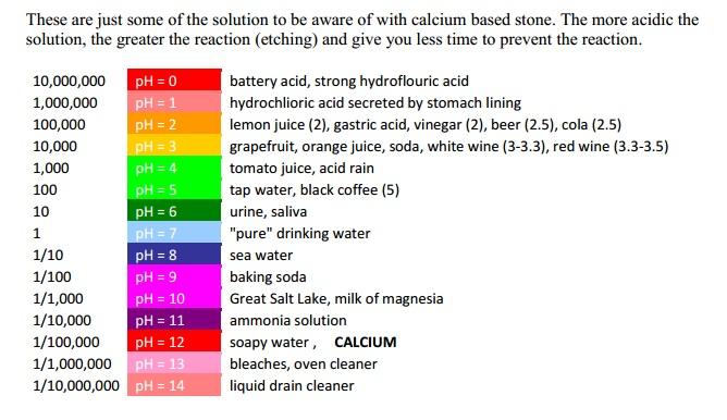 Doc600643 Ph Chart pH Food Chart Jughandles Fat Farm 88 – Ph Chart